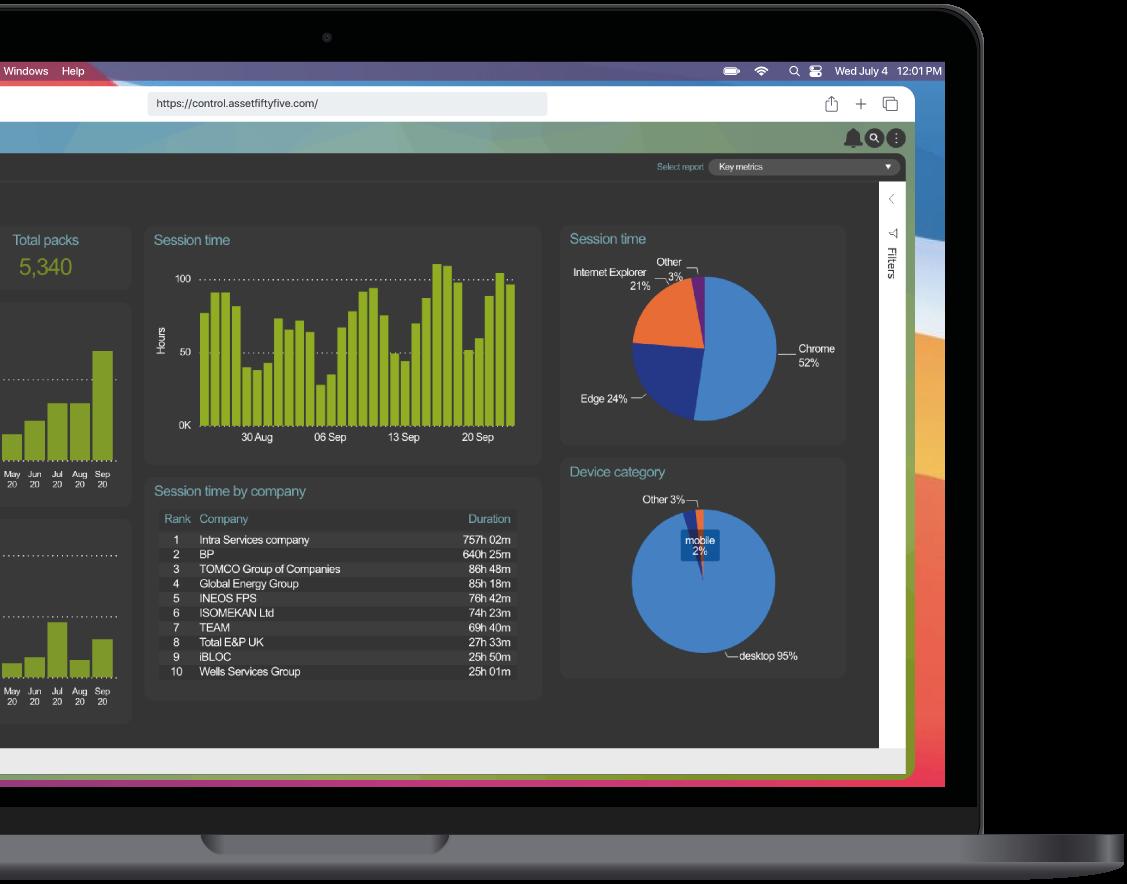 iQ Control reporting dashboard screenshot